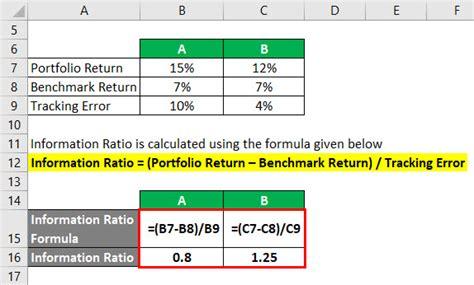 information ratio formula calculator excel template