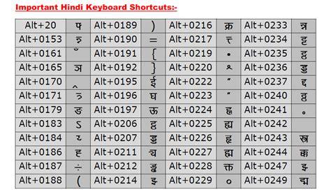 hindi typing software full version blogspot different tricks download hindi typing tutor free hindi