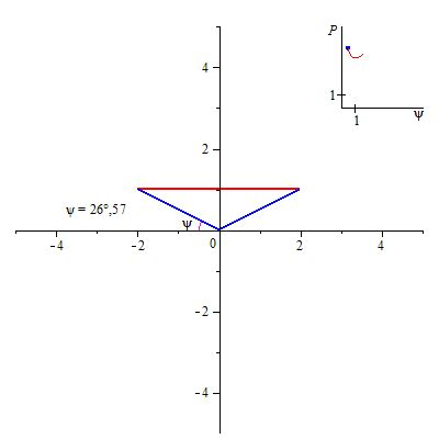 cross sectional area of trapezoid wetted perimeter wikipedia