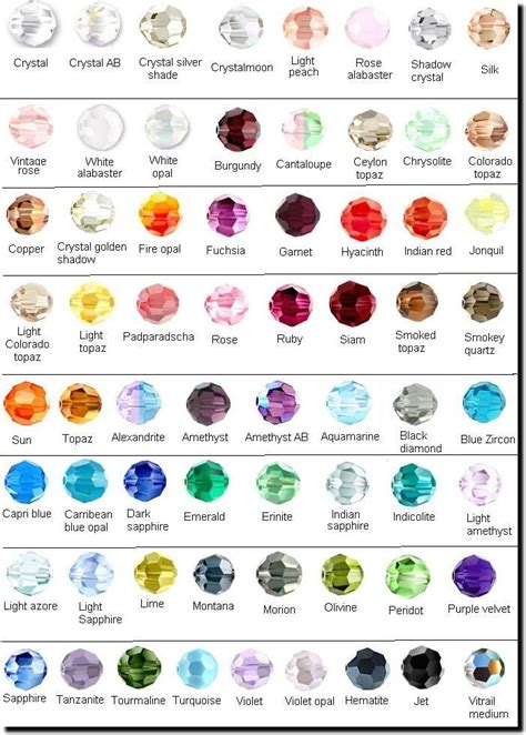 Colors Colored Gemstones by Gemstone Identification Chart Related Keywords