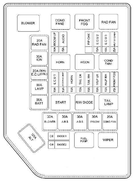 2003 hyundai accent fuse box wiring diagrams schematics