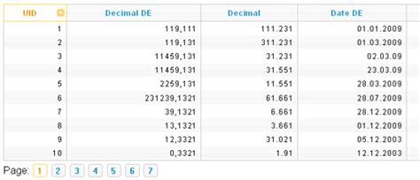 Table Thead by Useful Jquery Plugins To Enhance Html Tables Noupe