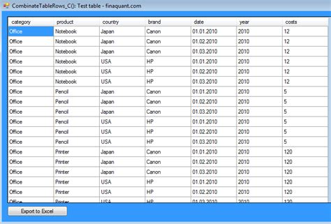 sle of z test for two sles creating test tables with finaquant 174 protos 2