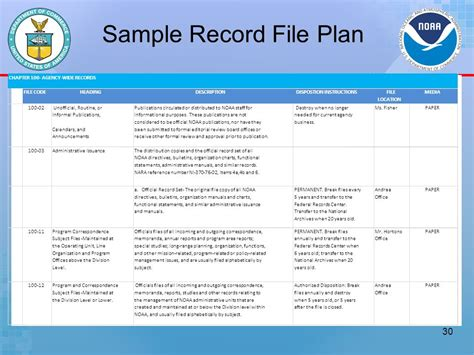 file plan template records management file plan template records management 28 images