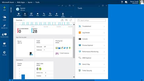 web app azure preview portal adds web app create performance