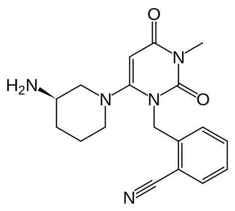 molecule diagram bmj blogs diabetes