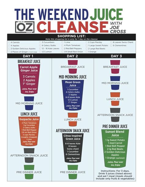Detox Poster Idea by 25 Best Ideas About Juice Cleanse On Detox