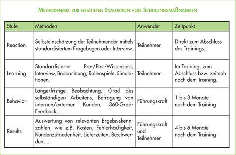 evaluation essay exle muster fragebogen evaluation essay article hire a