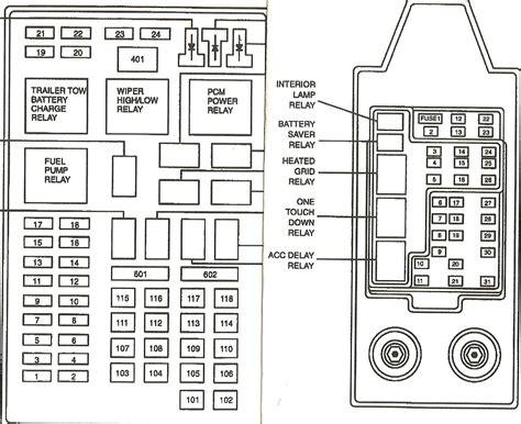 Ford Ka 2001 Fuse Box Diagram