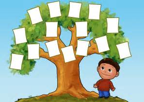 character tree template 6 best images of family tree
