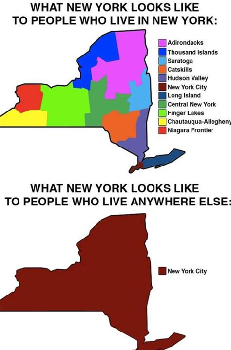 New York Meme - new york funnywebsite com