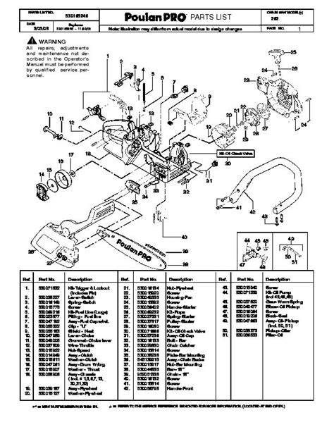 stihl ms 310 parts diagram stihl ms 310 parts diagram poulan pro 262 chainsaw list