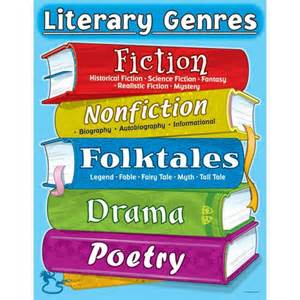 Essay As A Literary Genre by Mme Charles Bright Lights Genre Detectives