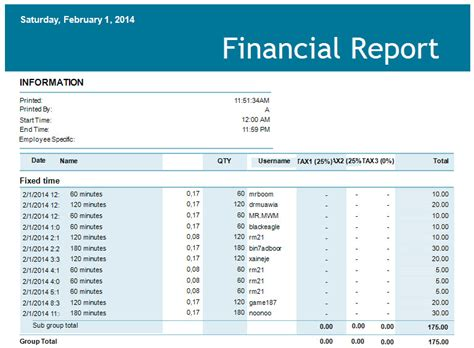financial report exle vertola