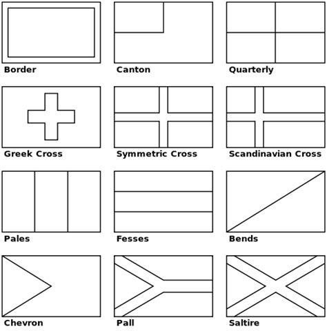 Coloring Pages Of Flags Around The World glossary of vexillology the free encyclopedia