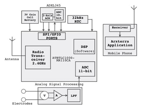 wiring diagram for network interface device wiring just