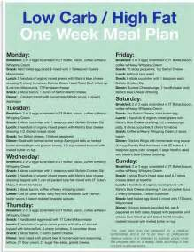 14 days keto meal plan easy guide for rapid weight loss books 25 best ideas about keto meal plan on lchf