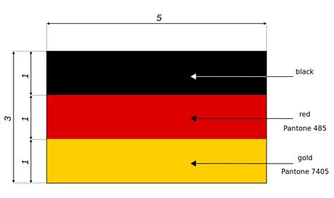 layout over meaning file flag of germany dimensions svg wikimedia commons
