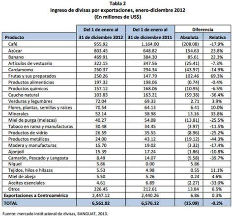 tabla de iva colombia 2016 tabla de iva 2016 colombia newhairstylesformen2014 com