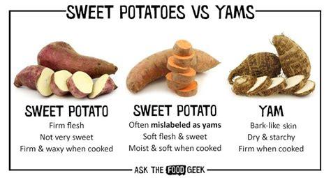 sweet potatoes recipes in season ask the food geek
