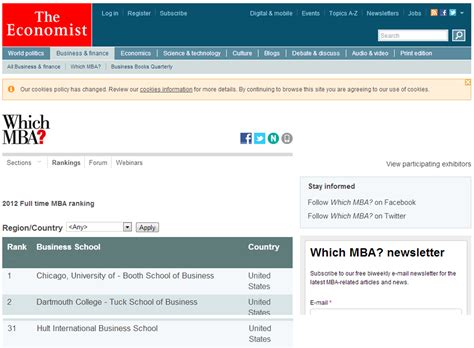 Hult Mba Ranking Financial Times by The Hult Experience The Business School Decision A Tough One