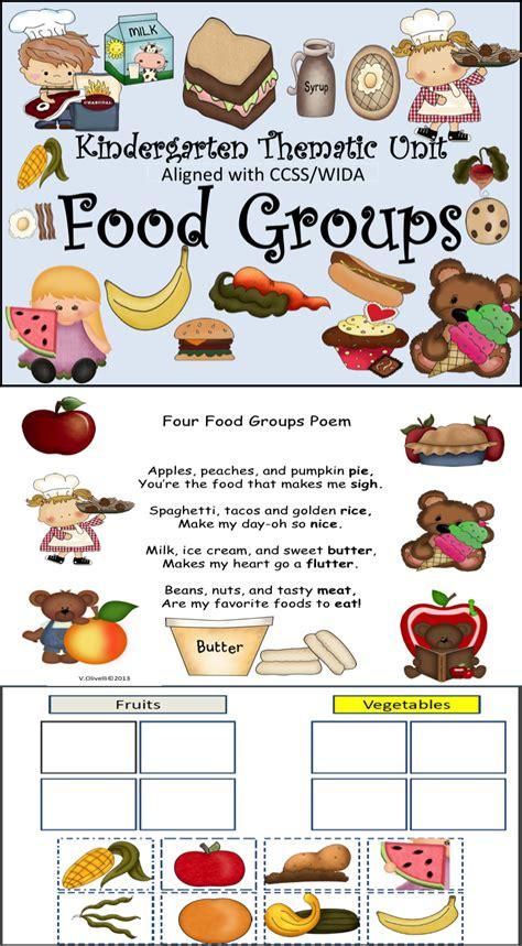 esl food vocabulary  concepts esl newcomers