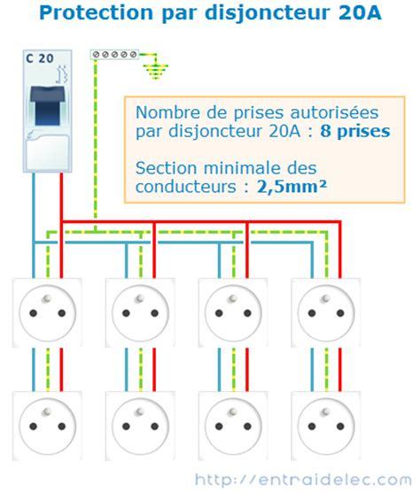 Combien De Prise Par Disjoncteur 5457 nombre de prise par disjoncteur bande transporteuse