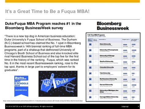 Fuqua Mba Ranking by Fred Isbell Quot Topic Quot September Fuqua Marketing