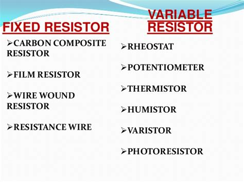 resistor meaning and types resistor and its types