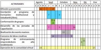 Como Hacer Un Calendario De Actividades Metodolog 205 A Paraproyecto De Tesis Images Frompo