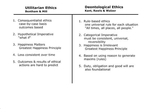 opinions on deontological ethics