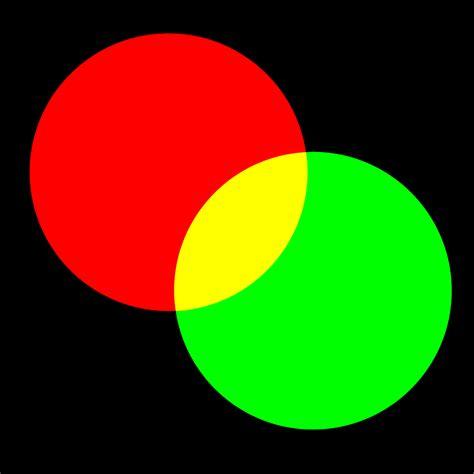 color s rg color space