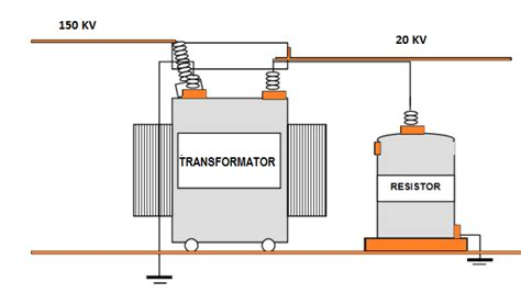 capacitor between ground and earth 3 phase electrical transformer diagram 3 phase electrical meters elsavadorla