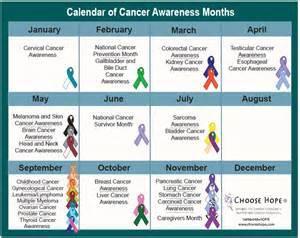 Cancer Calendar Amanda Can My Adventure With Ovarian Cancer