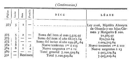 ley 23966 infoleg ministerio de economa ley 23966 infoleg ministerio de economa infoleg ministerio