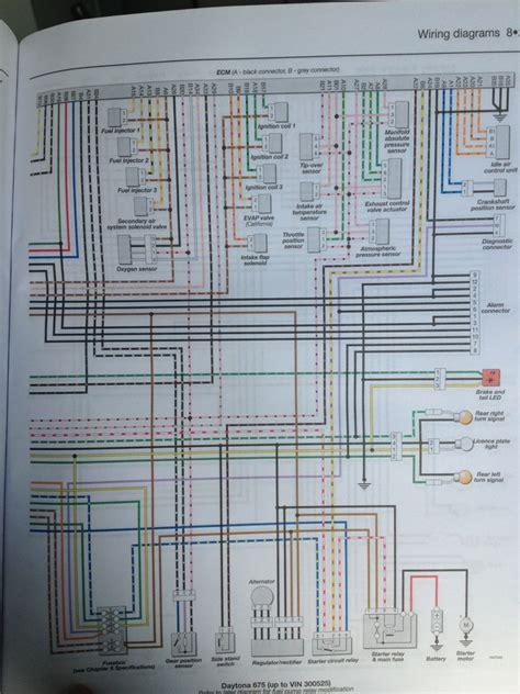 triumph daytona 675 wiring diagram free wiring