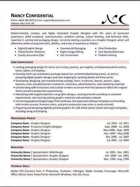 forbes resume exles exles of resumes