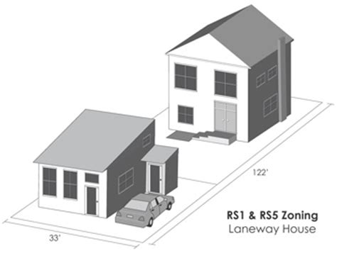 Multifamily Floor Plans by Homes With Laneway Homes Vancouver Cloverdale Coach