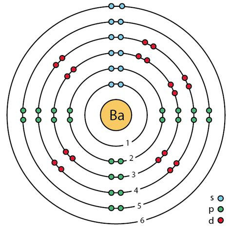Barium Protons by Barium Bohr Model Www Pixshark Images Galleries
