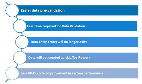 bean validation pattern exle data pre validation tool envision perfect sap master