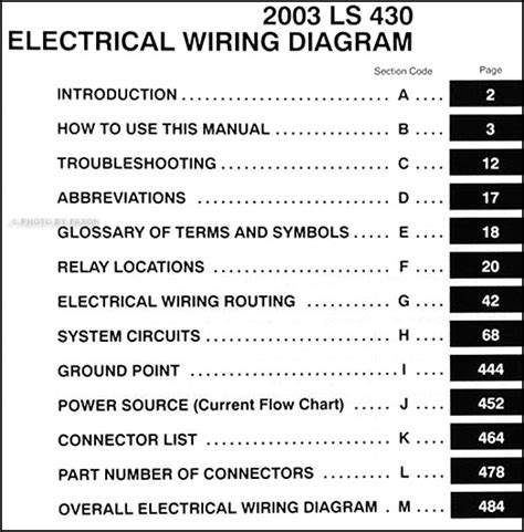 electrical wiring for ls service manual pdf 2003 lexus ls electrical
