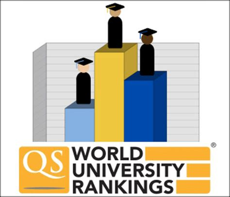Qs World Rankings Mba by South Business Schools The Best In Africa