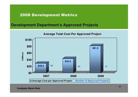 Best Mba Programs For Real Estate Development by Real Estate Development Business Plan