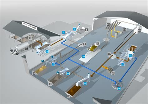 systems concept for the pulp systems concept for disposal industry huber technology uk rotamat ltd