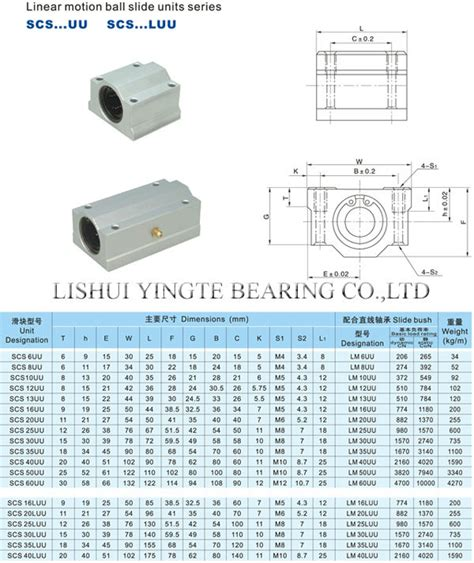 Bearing Sc8uu Linear Bearing sc8uu linear slide unit high quality linear bearings view linear bearing sc8uu txp product