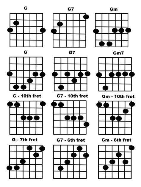 H M Chord Bass Guitar Chord Diagrams For B Minor 4 Easy | Www ...