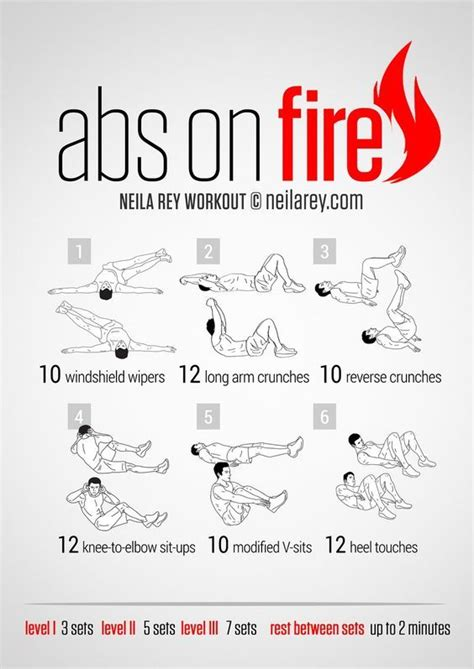 the best six pack abs workout for ab exercises to get ripped six pack fast diy ab