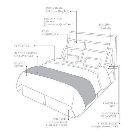 las 25 mejores ideas sobre tama 241 os de cama en y