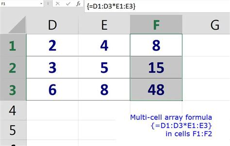 pattern programs in c using array use of arrays and array formulas in excel