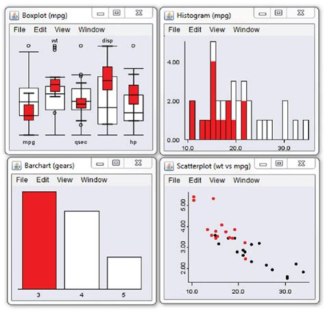 r statistical graphics software interactive graphics with the iplots package from r in